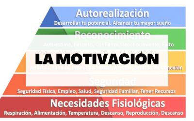 Descubre la importancia que tiene la motivación en nuestra vida